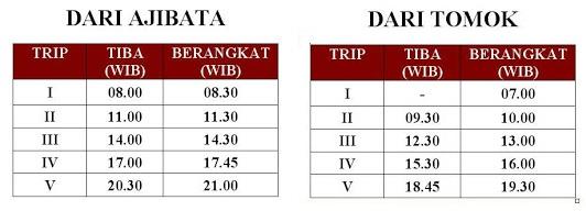 Jadwal kapal ferry penyeberangan di pelabuhan Ajibata pada hari biasa