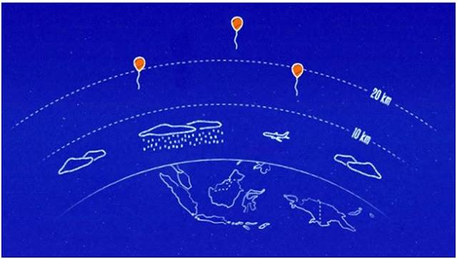 Balon Internet Google Project Loon, Menara Seluler di Udara