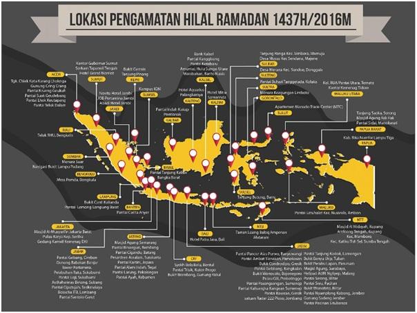 Penetapan Puasa Ramadhan Berdasarkan Rukyat Bukan Hisab