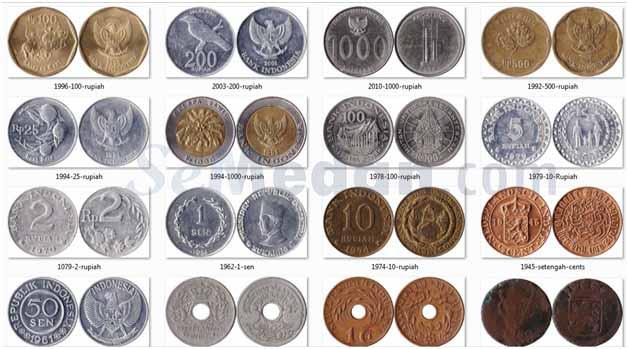 Uang Logam, Koin Langka, Koleksi Duit Kuno