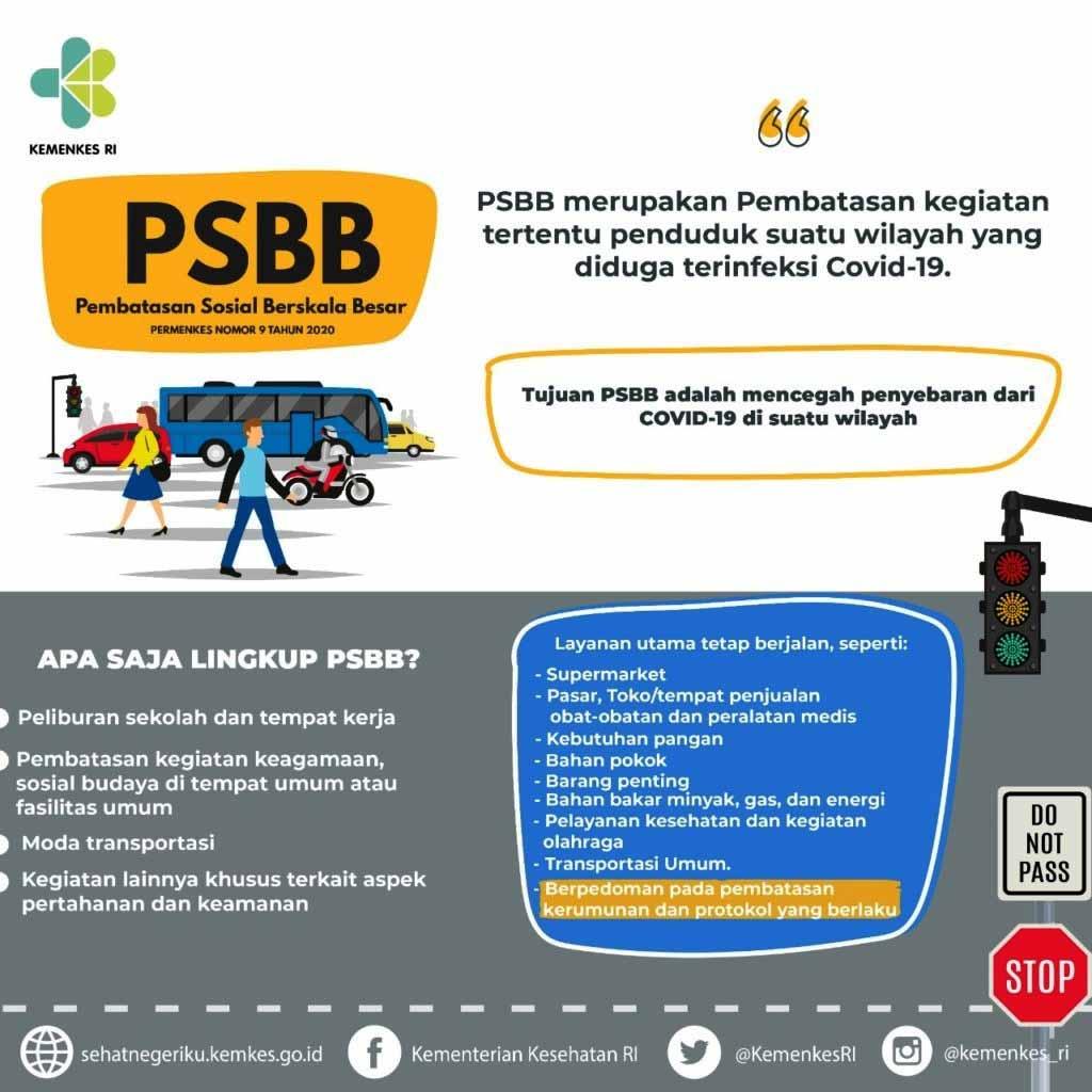PSBB Tidak Diberlakukan di Semua Daerah, Tapi Lihat Kondisi